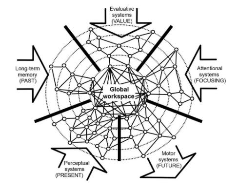 Sonatum Form Diagram